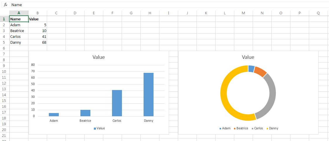 OS_Charts_Excel