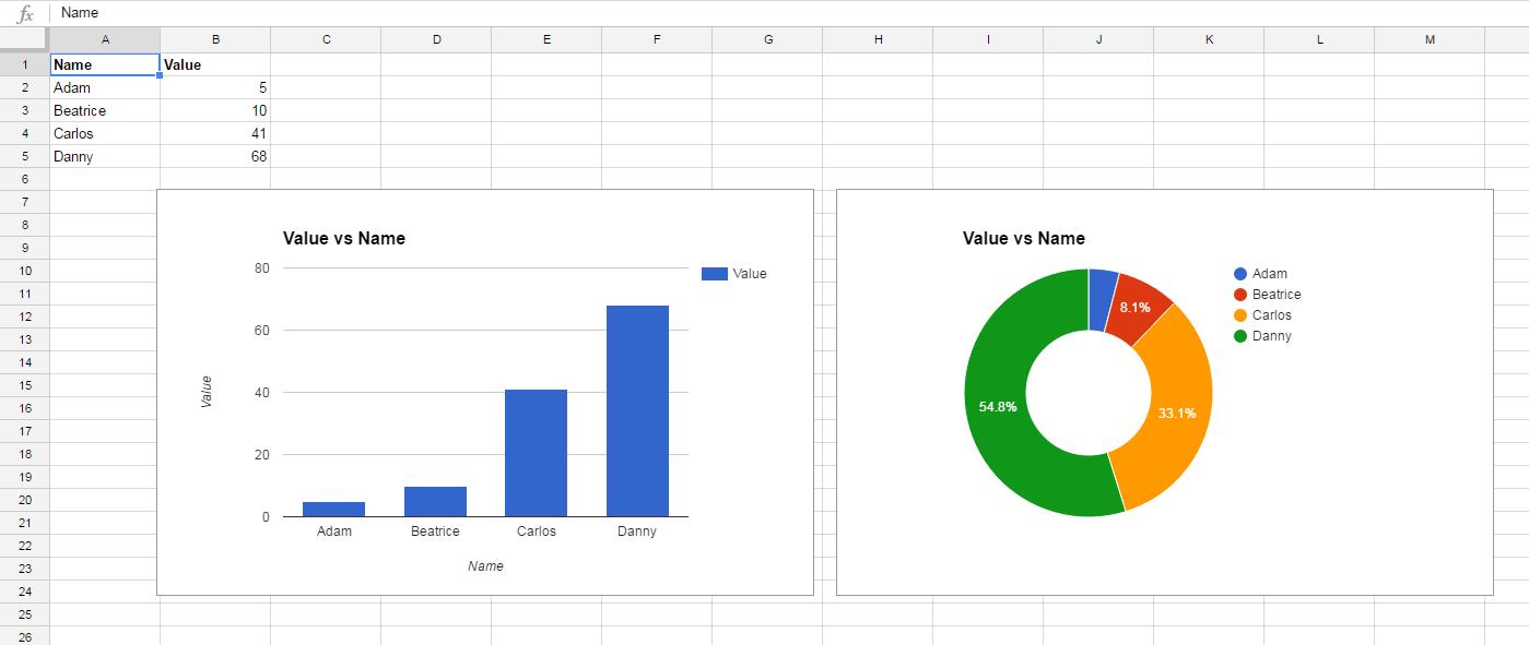OS_Charts_Google